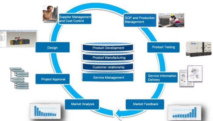 Product-maintenace-management-photo